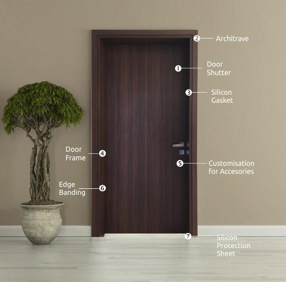 Door-frame manufacturers